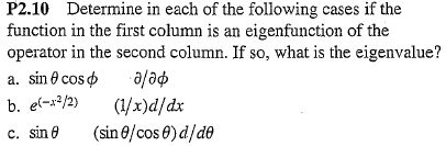Determine in each of the following cases if the fu