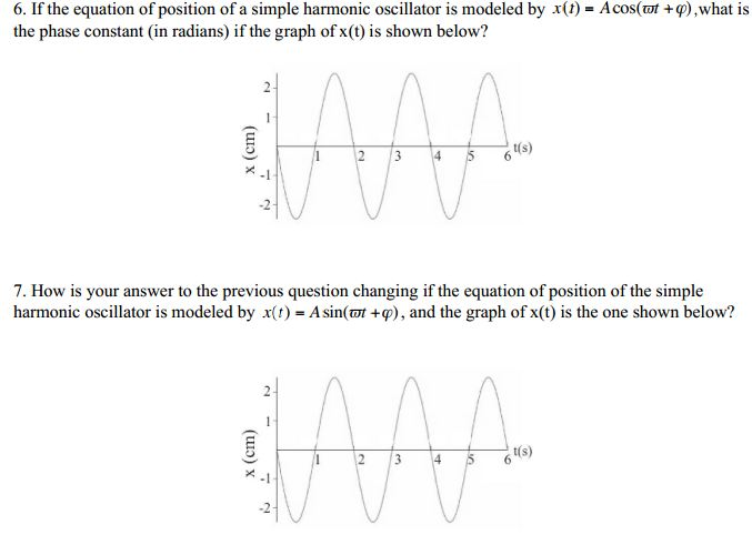If the equation of position of a simple harmonic o