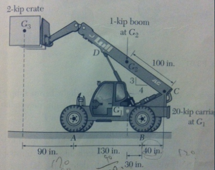A JLG Lull Telehandler lifts a 2-kip load. Its lar
