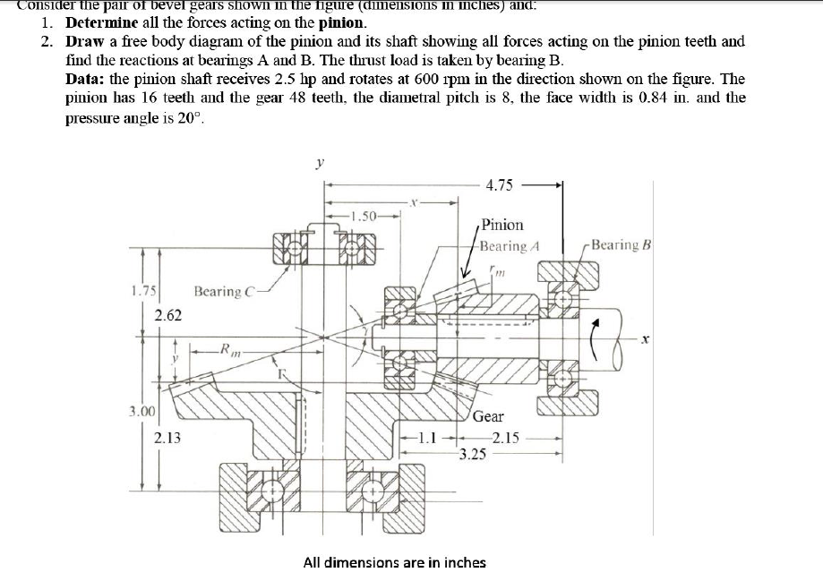 Bevel Gear Dimensions : Consider the pair of bevel gears shown in figu