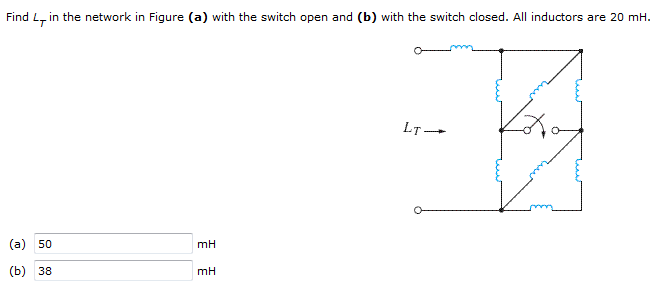Find LT in the network in Figure (a) with the swit