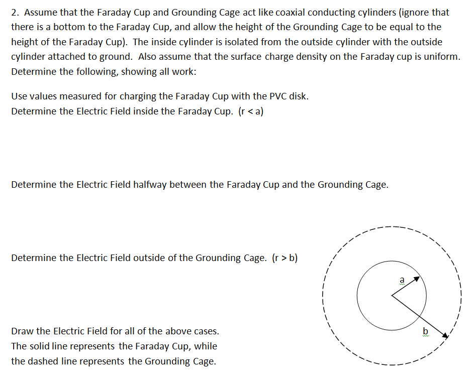 Assume that the Faraday Cup and Grounding Cage act