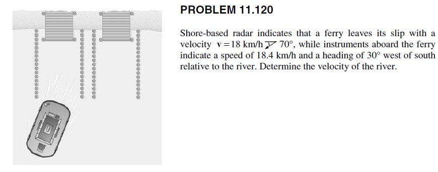 shore-based radar indicates that a ferry leaves it