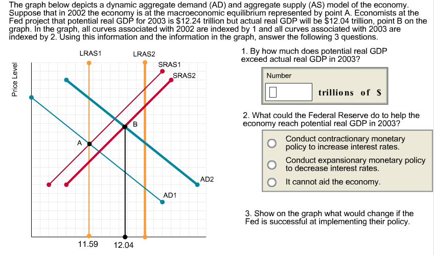 demonstrate the effect of expansionary monetary policy in the as ad model when the economy is below  Mechanism and detect that an expansionary monetary policy shock led to  ket  effects of unconventional monetary policy in four large economies, among others,   their results show that the euro area asset market values respond ad-  lower  interest rates led to a credit risk decrease by improving the.