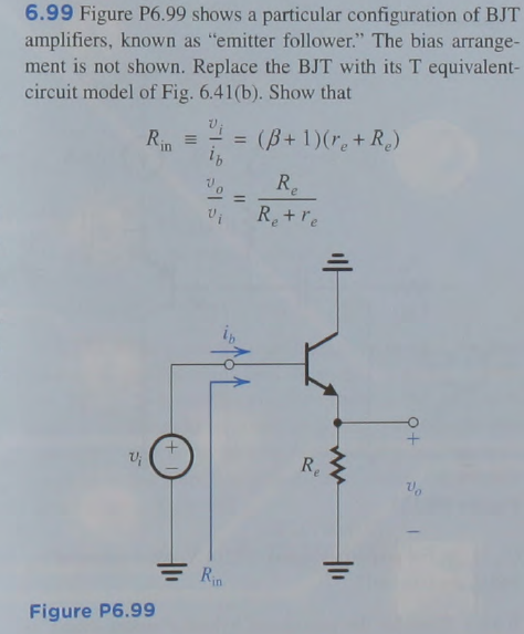Figure P6.99 shows a particular configuration of B