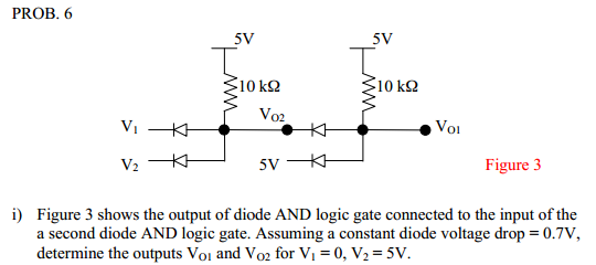 Figure 3 shows the output of diode AND logic gate