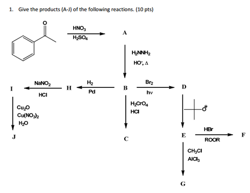 Give the products (A-J) of the following reactions