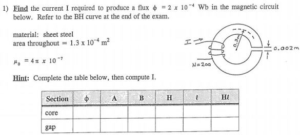Find the current I required to produce a flux ph