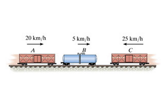 The three freight cars A,B , andC have masses of 1