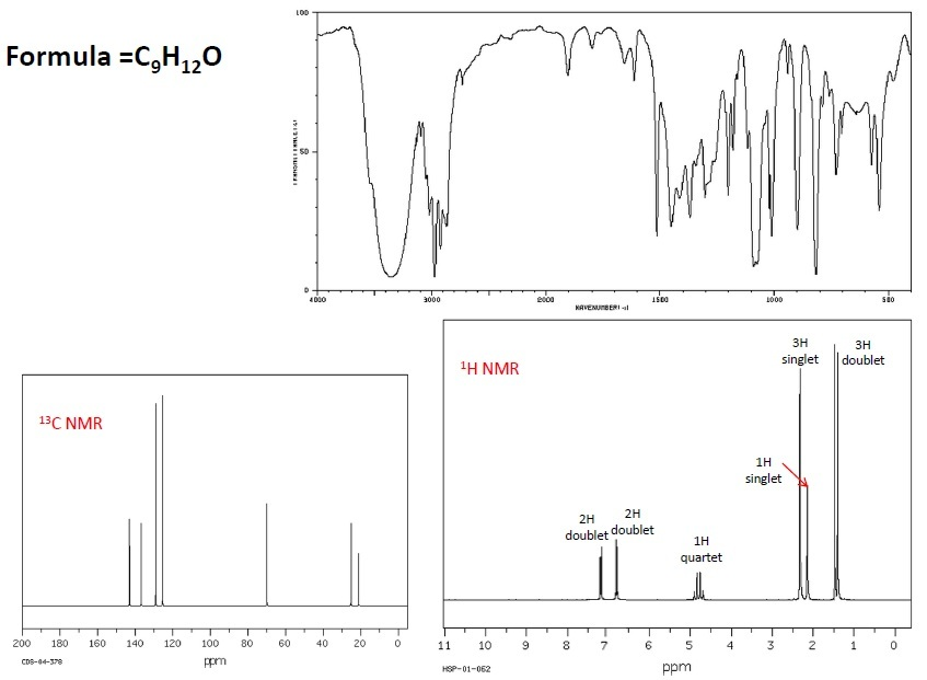 identification of unknown compound using 13c nmr The following 1h-nmr spectrum of a c10h12o2 compound  using spectroscopy to determine a structural formula each of the following 'unknown  and the 13c nmr.
