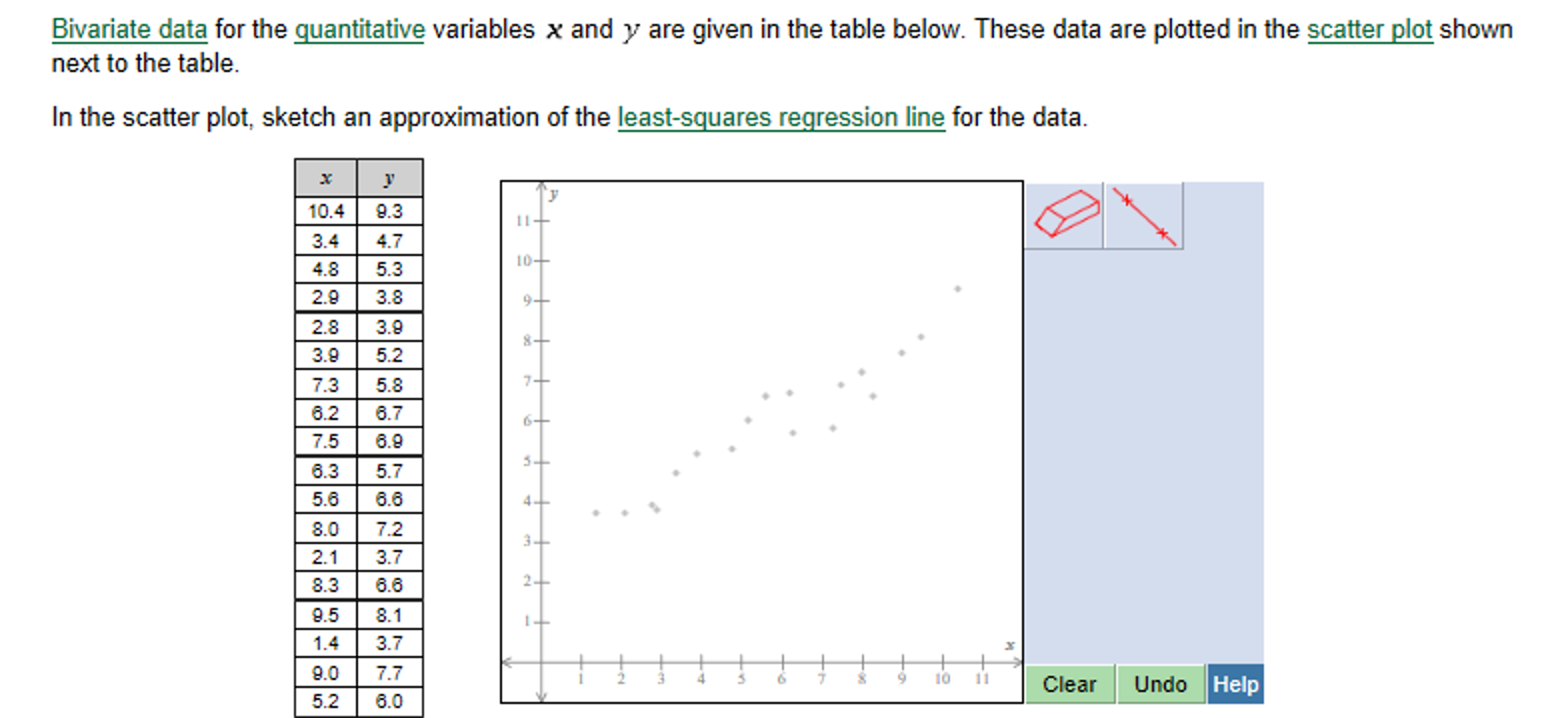 Solved bivariate data for the quantitative variables x an for Table x and y