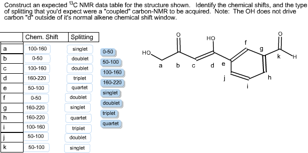 Construct an expected 13c nmr data table for the s for 13 c nmr shifts table