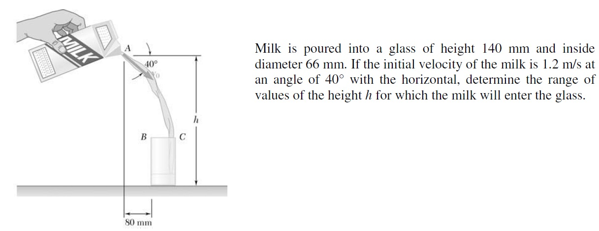 Milk is poured into a glass of height 140 mm and i