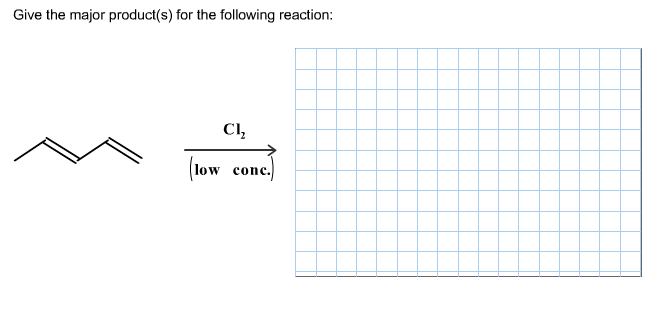 What does it mean by Cl2 in low conc and I am conf