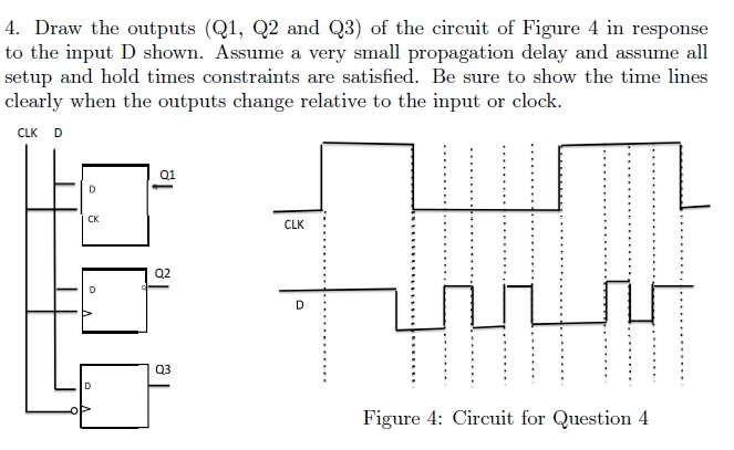 Draw the outputs (Q1, Q2 and Q3) of the circuit of