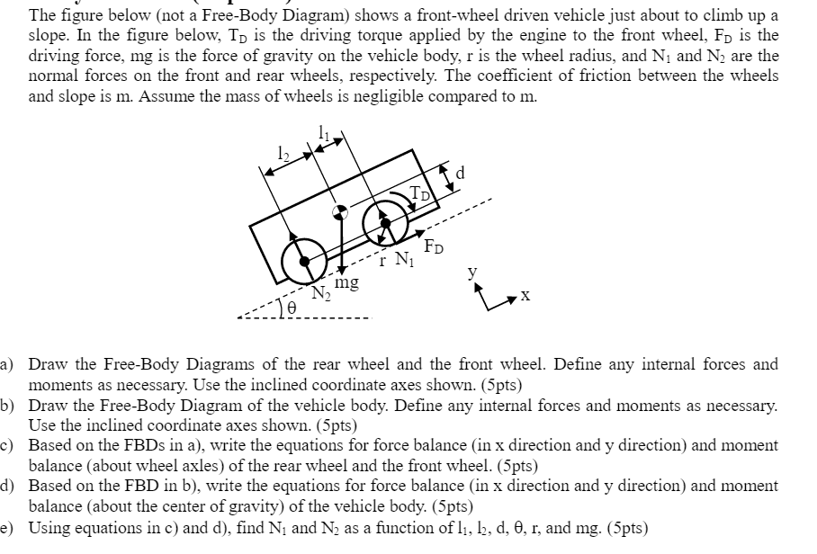 Solved  The Figure Below  Not A Free