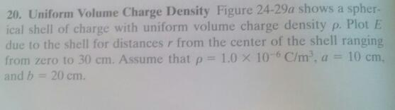Uniform Volume Charge Density Figure 24-29a shows