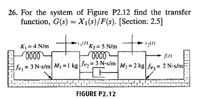 For the system of Figure P2.12 find the transfer f