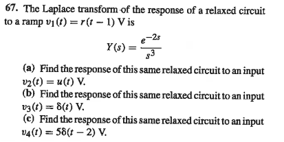 The Laplace transform of the response of a relaxed
