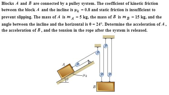 Blocks A and B are connected by a pulley system. T