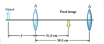 Two converging lenses having focal lengths of 12.0