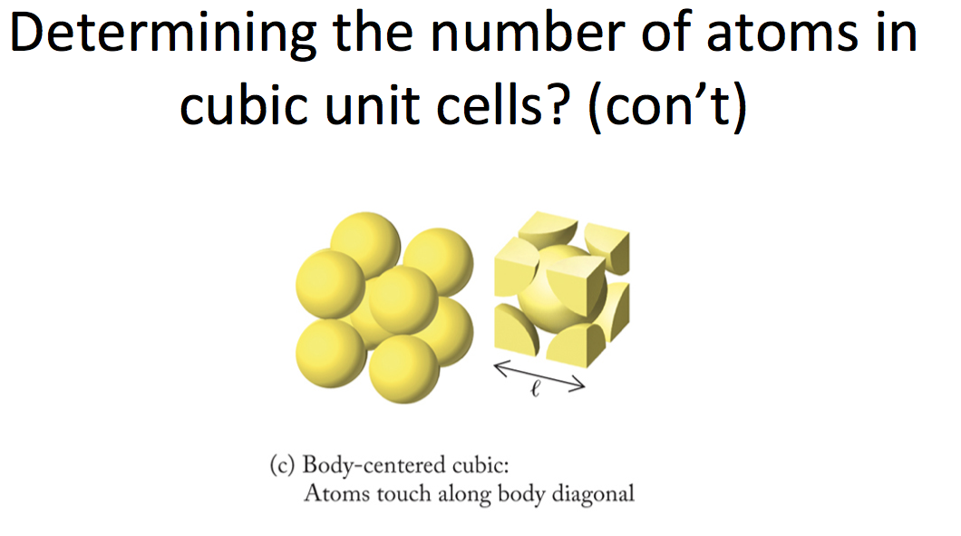 Determining the number of atoms in cubic unit cell