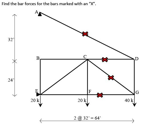 Find the bar forces for the bars marked with an