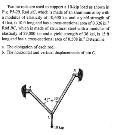 Two tie rods are used to support a 10-kip load as