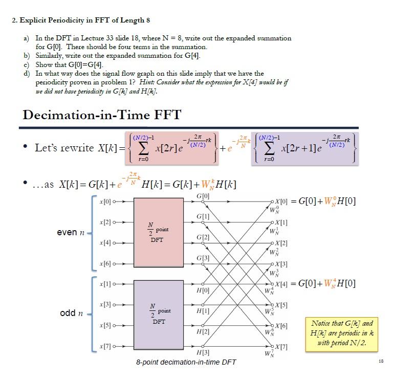 Fourier transform homework help