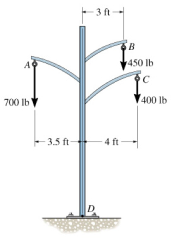The pole supports three lines that create the vert