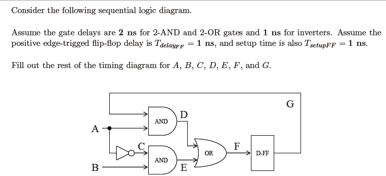 Consider the following sequential logic diagram.