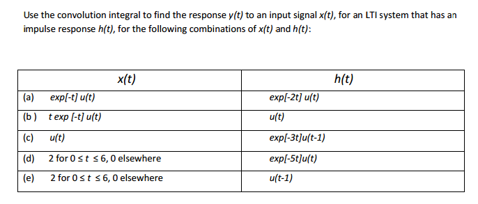 Use the convolution integral to find the response