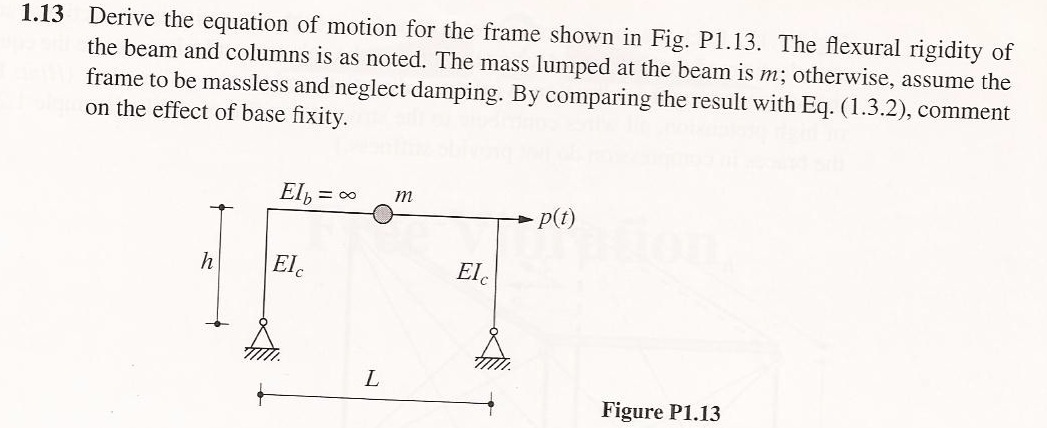 Derive the equation of motion for the frame shown
