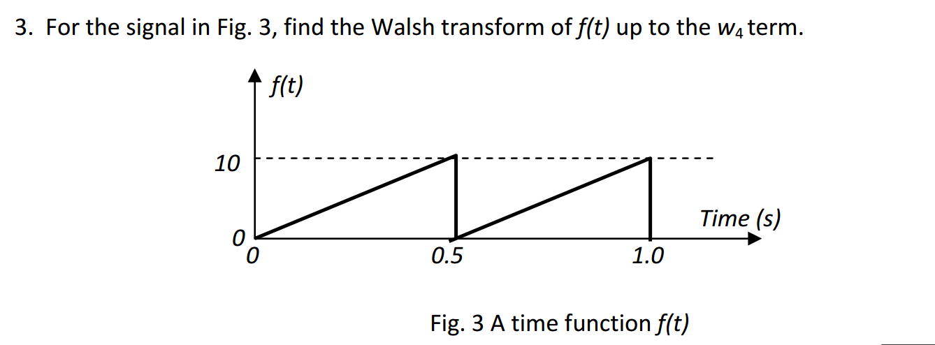 For the signal in Fig. 3, find the Walsh transform