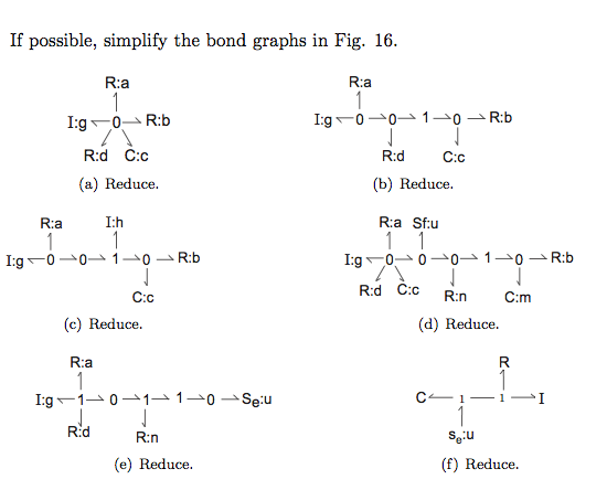 If possible, simplify the bond graphs in Fig. 16