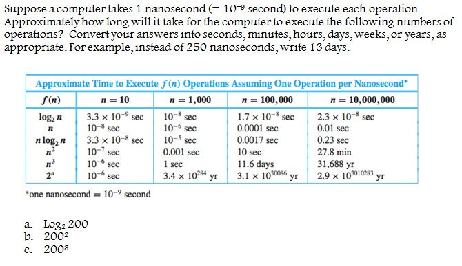 Solved Suppose A Computer Takes 1 Nanosecond 10 9 Seco