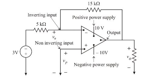 b) What ideal op amp constraint determines the val