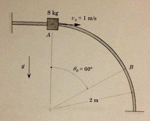 An 8-kg collar is sliding along a smooth guide rod