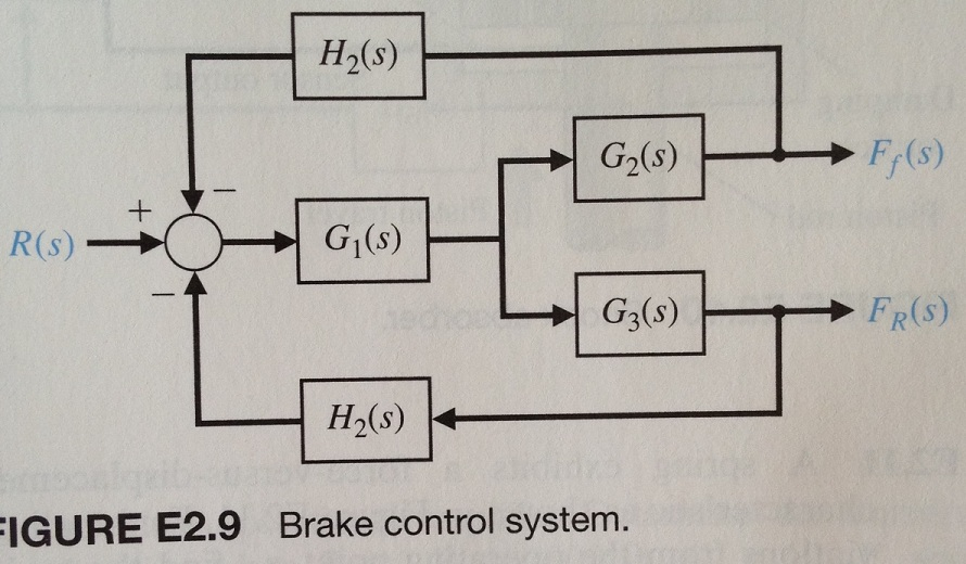 A four-wheel antilock automobile braking system us