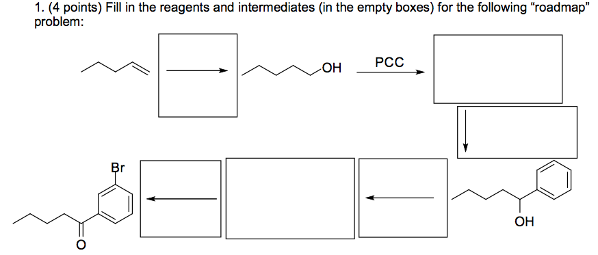 Fill in the reagents and intermediates (in the emp