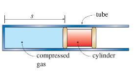 Compressed gas is used in many circumstances to pr