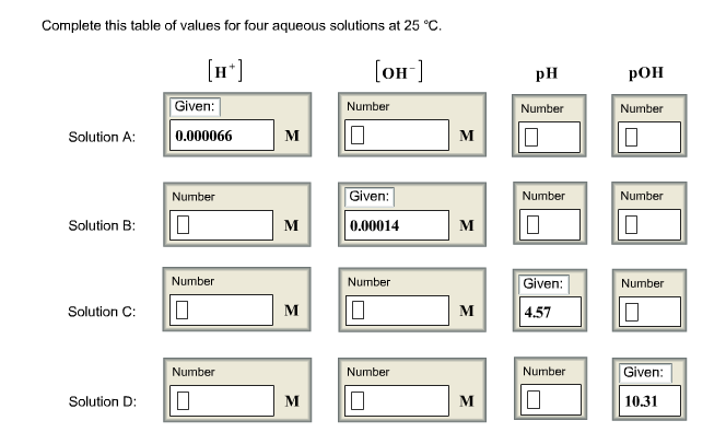 Solved complete this table of values for four aqueous sol for Ti 85 table of values