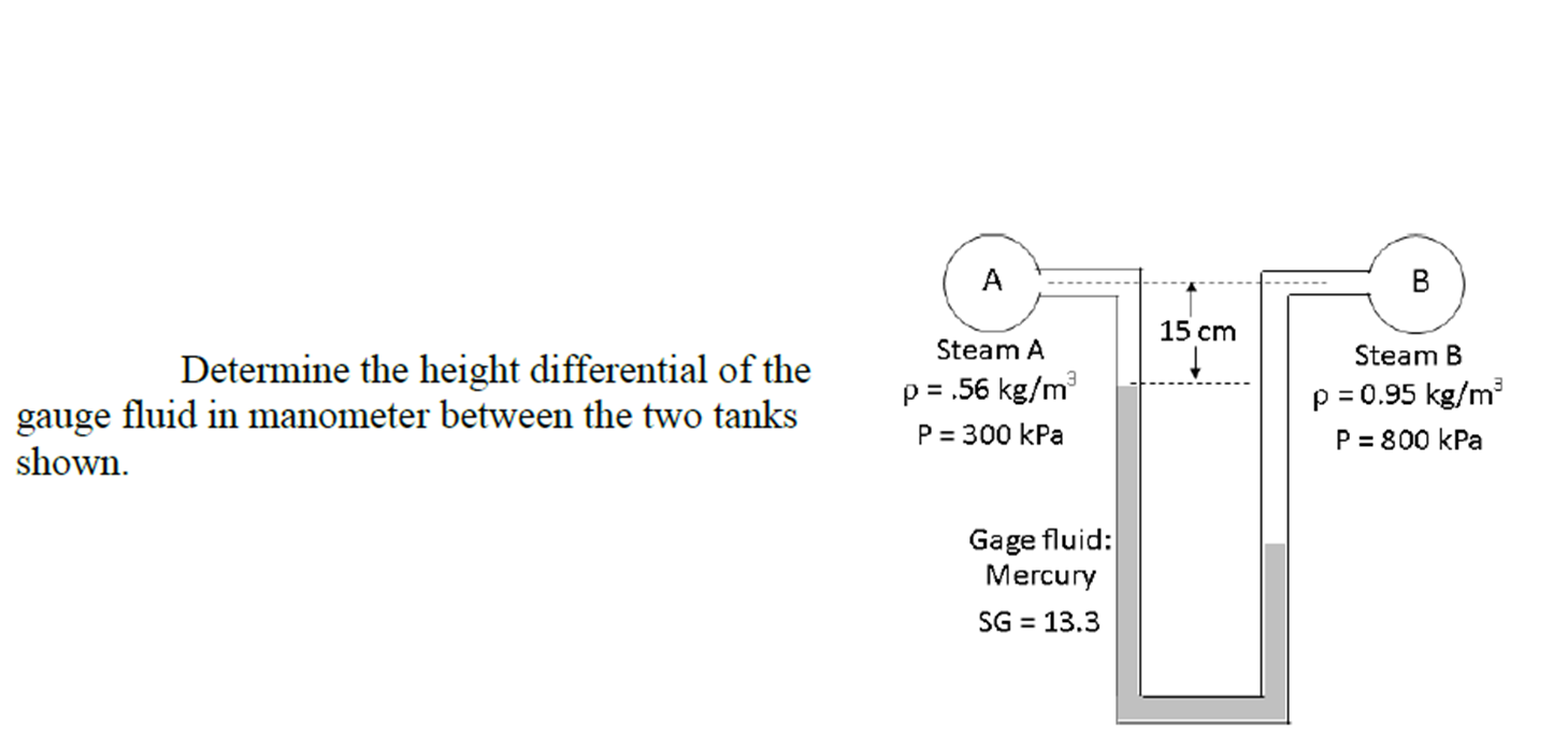 Determine the height differential of the gauge flu