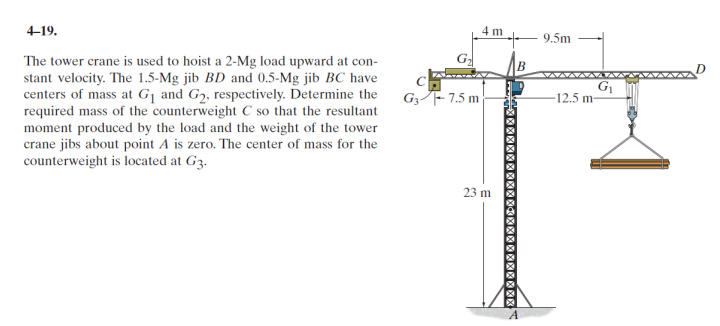 Tower Crane Test Questions : The tower crane is used to hoist a mg load upw