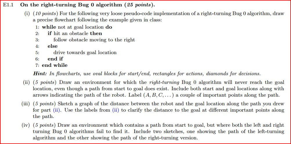 On the right-turning Bug 0 algorithm. For the fol