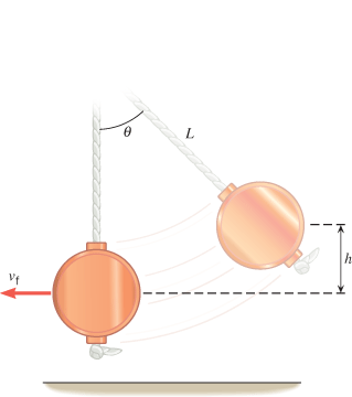Are Calculating the speed of a swinging pendulum bob necessary words