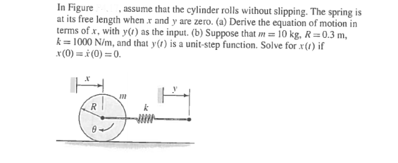 In Figure assume that the cylinder rolls without