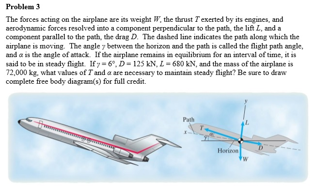 The forces acting on the airplane are its weight W