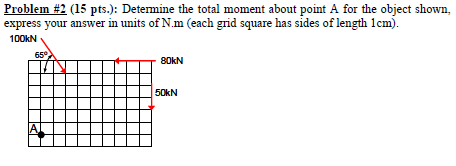 Determine the total moment about point A for the o
