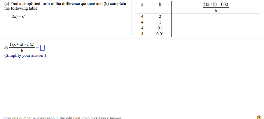 Find A Simplified Form Of The Difference Quotient ... | Chegg.com